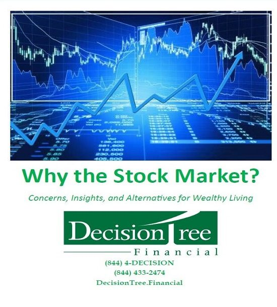 why-stock-market-e1612690663604